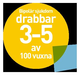 drabbar-1